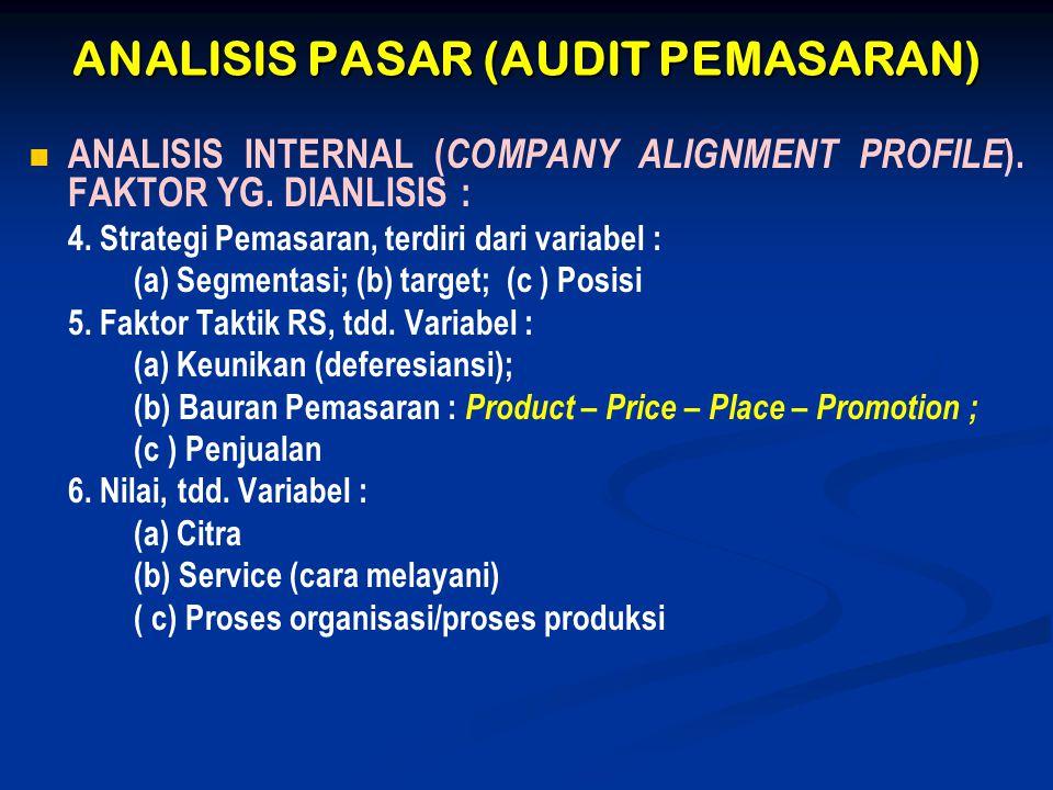 ANALISIS PASAR (AUDIT PEMASARAN)   ANALISIS INTERNAL ( COMPANY ALIGNMENT PROFILE ). FAKTOR YG. DIANLISIS : 4. Strategi Pemasaran, terdiri dari varia