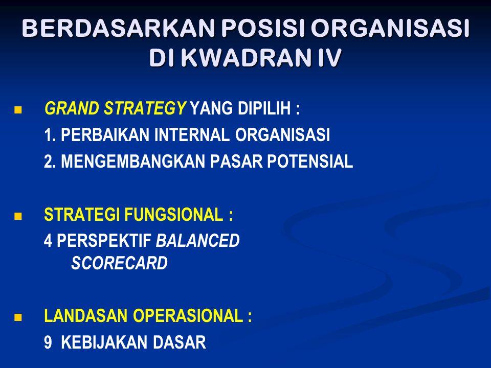 BERDASARKAN POSISI ORGANISASI DI KWADRAN IV   GRAND STRATEGY YANG DIPILIH : 1. PERBAIKAN INTERNAL ORGANISASI 2. MENGEMBANGKAN PASAR POTENSIAL   ST