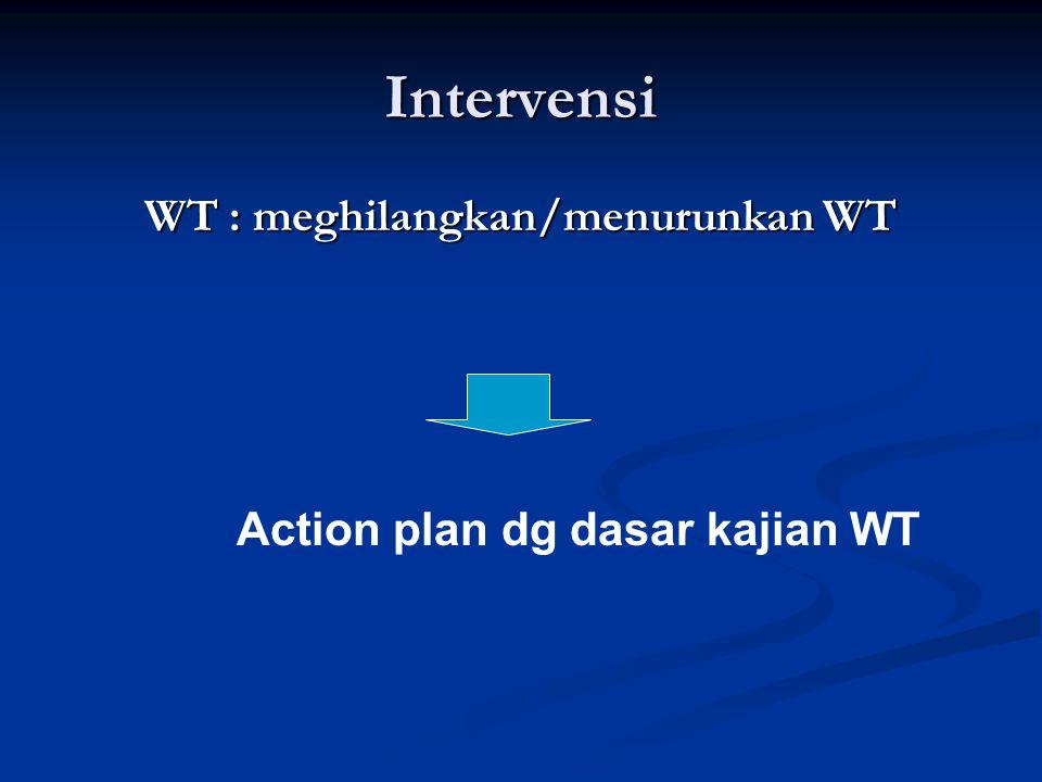 Intervensi WT : meghilangkan/menurunkan WT Action plan dg dasar kajian WT