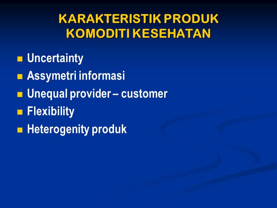KARAKTERISTIK PRODUK KOMODITI KESEHATAN   Uncertainty   Assymetri informasi   Unequal provider – customer   Flexibility   Heterogenity produ