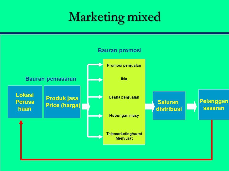 Marketing mixed Lokasi Perusa haan Produk jasa Price (harga) Promosi penjualan Ikla Usaha penjualan Hubungan masy Telemarketing/surat Menyurat Pelangg