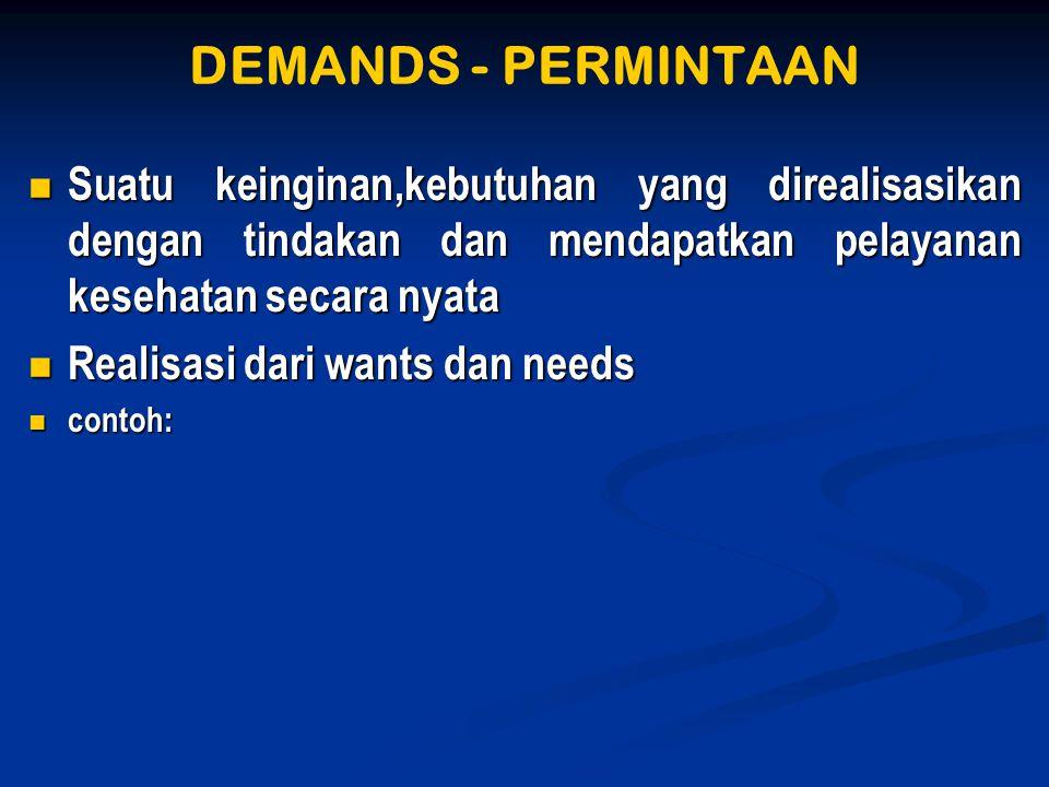 Wants – needs – demand WANTS NEEDS DEMAND INGIN DIKLAYANI SEBAIK MUNGKIN INGIN DIKLAYANI SEBAIK MUNGKIN TTP BLM TENTU DIBUTUHKAN REALISASI DARI KEINGAN & KEBUTUHAN