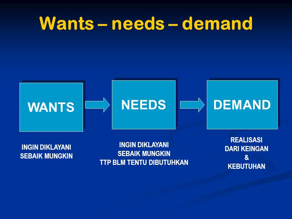 Wants – needs – demand WANTS NEEDS DEMAND INGIN DIKLAYANI SEBAIK MUNGKIN INGIN DIKLAYANI SEBAIK MUNGKIN TTP BLM TENTU DIBUTUHKAN REALISASI DARI KEINGA