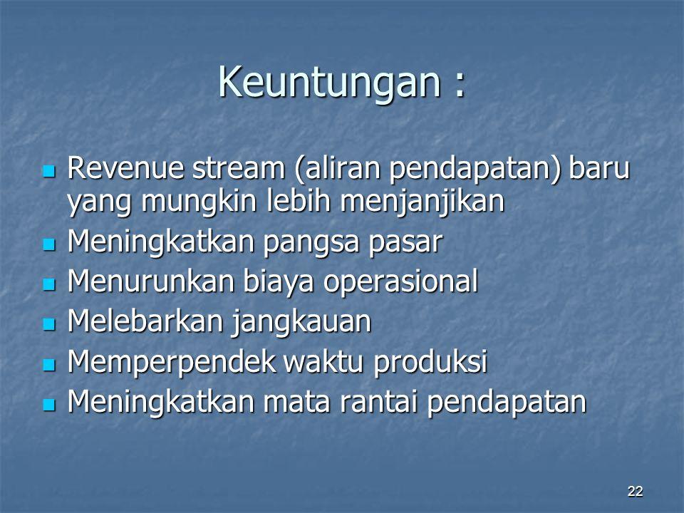 Keuntungan :  Revenue stream (aliran pendapatan) baru yang mungkin lebih menjanjikan  Meningkatkan pangsa pasar  Menurunkan biaya operasional  Mel