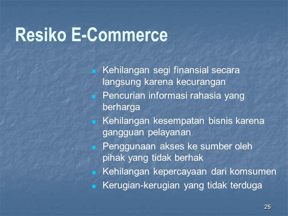 Resiko E-Commerce  Kehilangan segi finansial secara langsung karena kecurangan  Pencurian informasi rahasia yang berharga  Kehilangan kesempatan bi