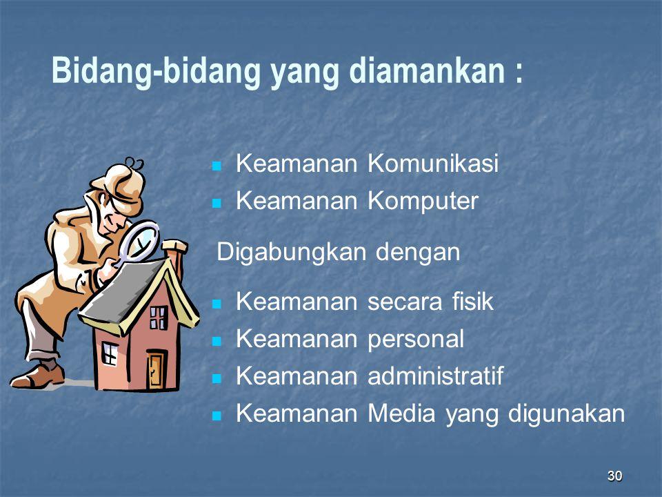 Bidang-bidang yang diamankan :  Keamanan Komunikasi  Keamanan Komputer  Keamanan secara fisik  Keamanan personal  Keamanan administratif  Keaman