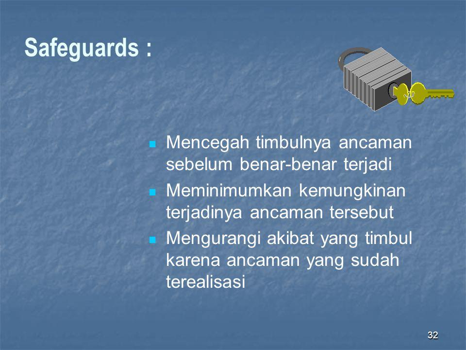 Safeguards :  Mencegah timbulnya ancaman sebelum benar-benar terjadi  Meminimumkan kemungkinan terjadinya ancaman tersebut  Mengurangi akibat yang