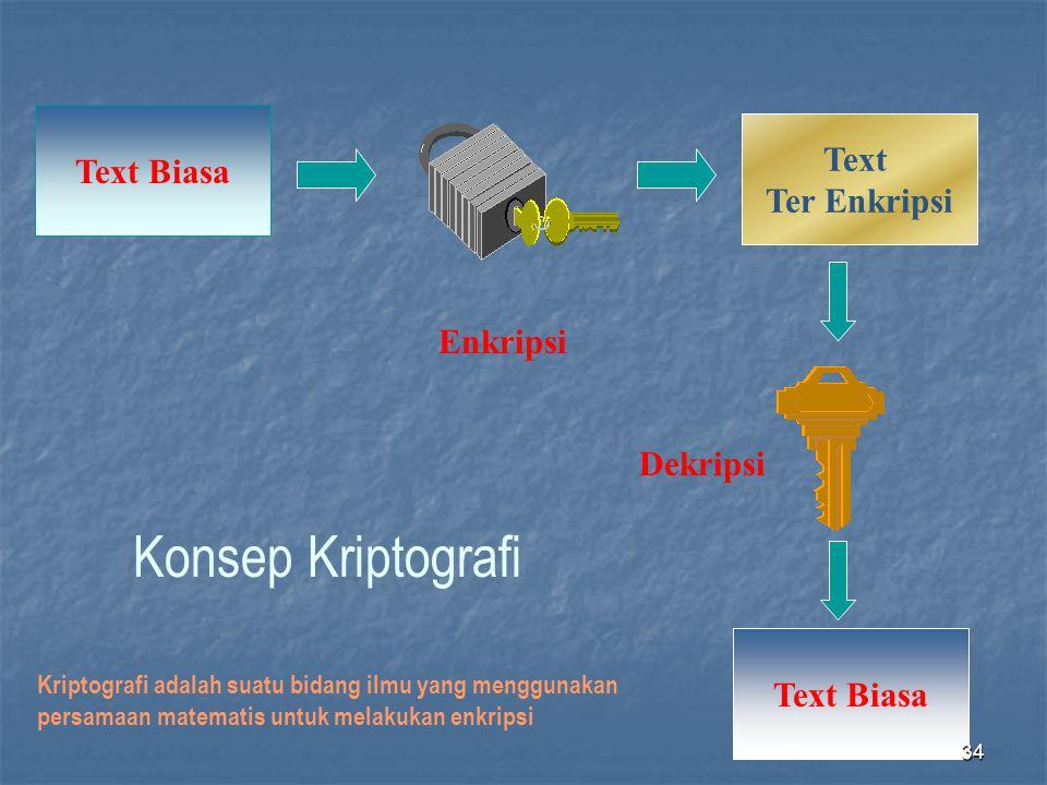 Text Biasa Text Ter Enkripsi Text Biasa Konsep Kriptografi Enkripsi Dekripsi Kriptografi adalah suatu bidang ilmu yang menggunakan persamaan matematis