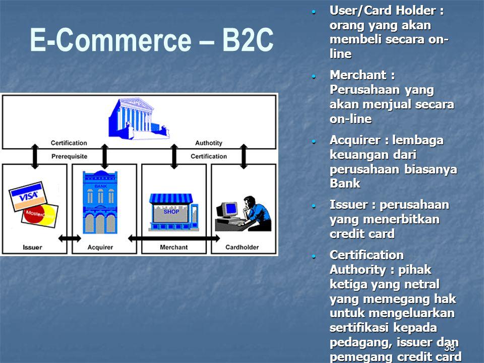 E-Commerce – B2C  User/Card Holder : orang yang akan membeli secara on- line  Merchant : Perusahaan yang akan menjual secara on-line  Acquirer : le