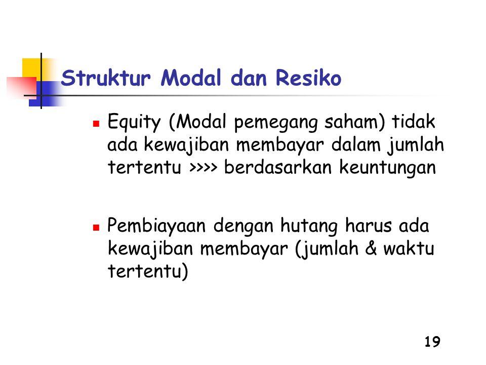 19  Equity (Modal pemegang saham) tidak ada kewajiban membayar dalam jumlah tertentu >>>> berdasarkan keuntungan  Pembiayaan dengan hutang harus ada kewajiban membayar (jumlah & waktu tertentu) Struktur Modal dan Resiko