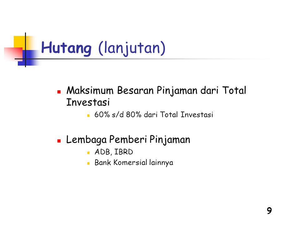 9 Hutang (lanjutan)  Maksimum Besaran Pinjaman dari Total Investasi  60% s/d 80% dari Total Investasi  Lembaga Pemberi Pinjaman  ADB, IBRD  Bank Komersial lainnya
