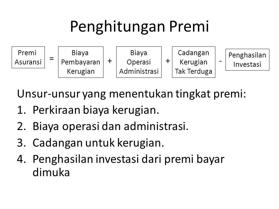 Penghitungan Premi Premi Asuransi Unsur-unsur yang menentukan tingkat premi: 1.Perkiraan biaya kerugian. 2.Biaya operasi dan administrasi. 3.Cadangan