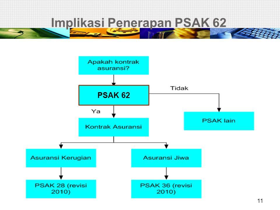 Implikasi Penerapan PSAK 62 11 PSAK 62