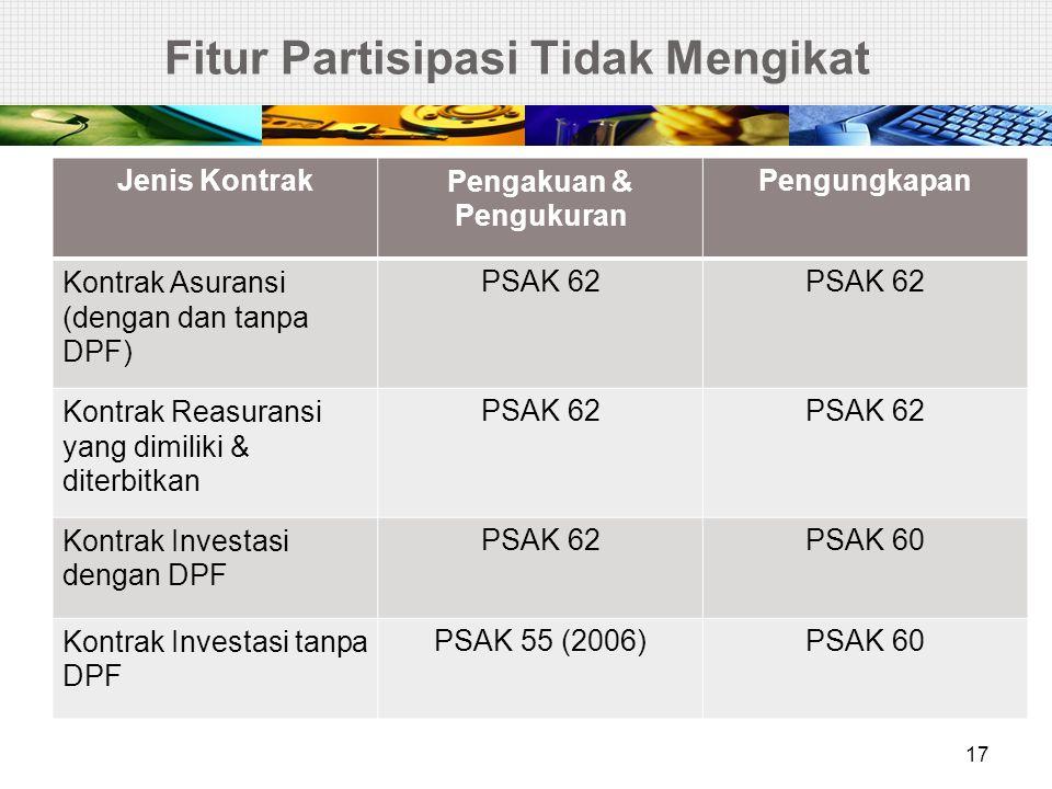 Fitur Partisipasi Tidak Mengikat 17 Jenis KontrakPengakuan & Pengukuran Pengungkapan Kontrak Asuransi (dengan dan tanpa DPF) PSAK 62 Kontrak Reasurans