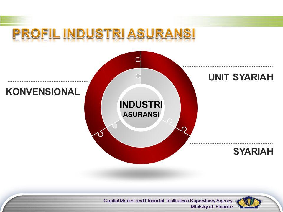 LOGO Capital Market and Financial Institutions Supervisory Agency Ministry of Finance UNIT SYARIAH KONVENSIONAL INDUSTRI ASURANSI SYARIAH