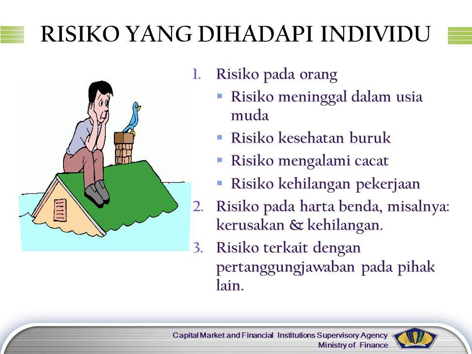 LOGO Capital Market and Financial Institutions Supervisory Agency Ministry of Finance RISIKO YANG DIHADAPI INDIVIDU 1.Risiko pada orang RRisiko meni