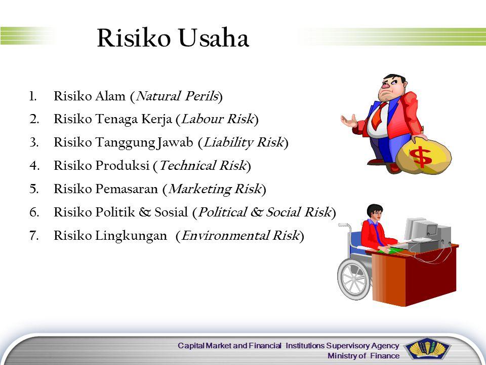 LOGO Capital Market and Financial Institutions Supervisory Agency Ministry of Finance Risiko Usaha 1.Risiko Alam (Natural Perils) 2.Risiko Tenaga Kerj