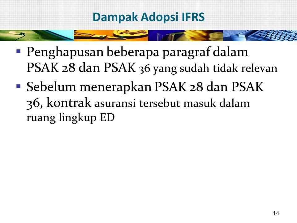 Dampak Adopsi IFRS  Penghapusan beberapa paragraf dalam PSAK 28 dan PSAK 36 yang sudah tidak relevan  Sebelum menerapkan PSAK 28 dan PSAK 36, kontra