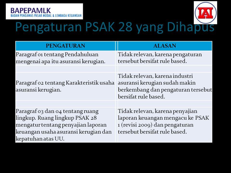 Pengaturan PSAK 28 yang Dihapus PENGATURANALASAN Paragraf 01 tentang Pendahuluan Tidak relevan, karena pengaturan mengenai apa itu asuransi kerugian.