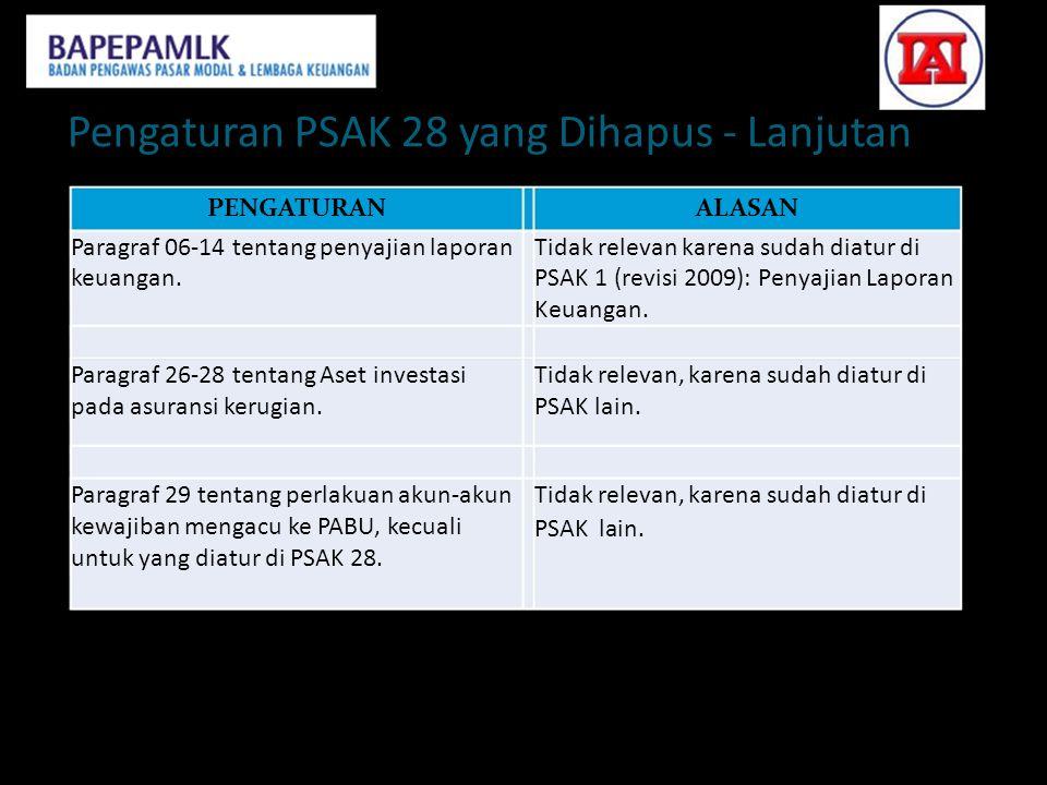 Pengaturan PSAK 28 yang Dihapus - Lanjutan PENGATURANALASAN Paragraf 06‐14 tentang penyajian laporanTidak relevan karena sudah diatur di keuangan.PSAK