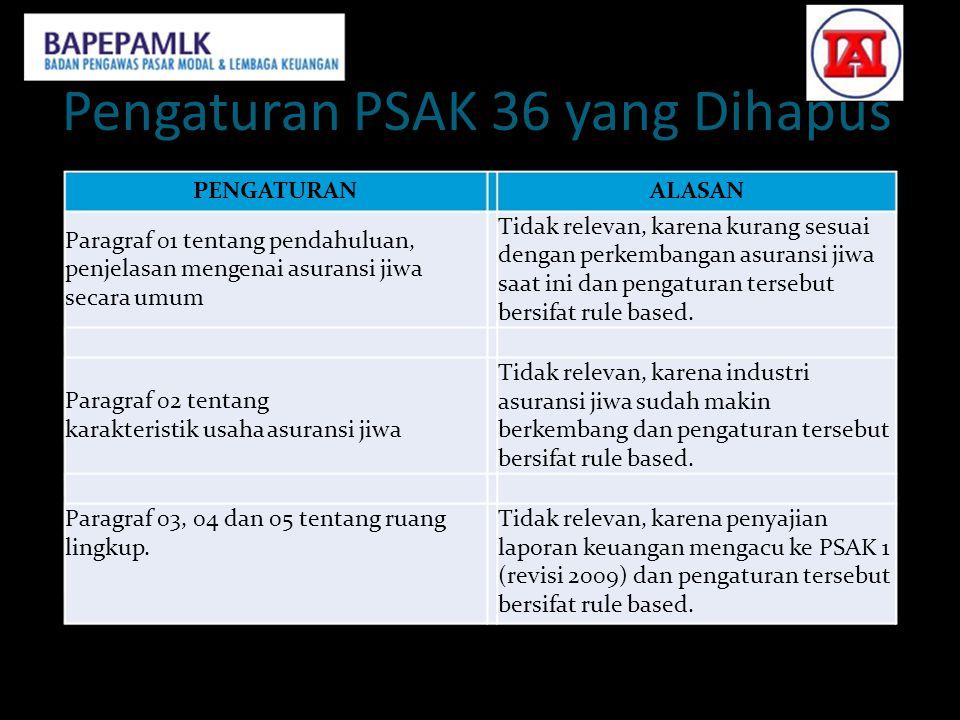 Pengaturan PSAK 36 yang Dihapus PENGATURANALASAN Tidak relevan, karena kurang sesuai Paragraf 01 tentang pendahuluan, dengan perkembangan asuransi jiw