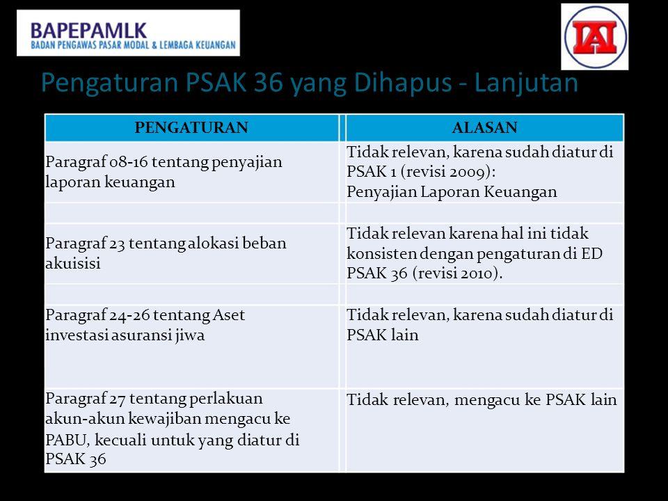 Pengaturan PSAK 36 yang Dihapus - Lanjutan PENGATURANALASAN Tidak relevan, karena sudah diatur di Paragraf 08‐16 tentang penyajian PSAK 1 (revisi 2009