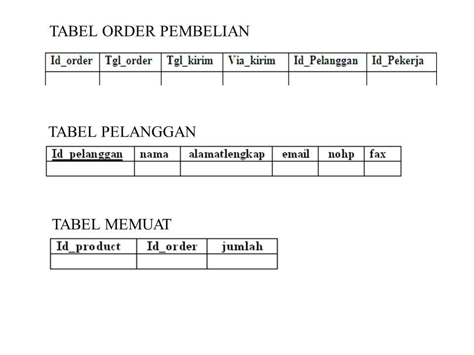 TABEL ORDER PEMBELIAN TABEL PELANGGAN TABEL MEMUAT