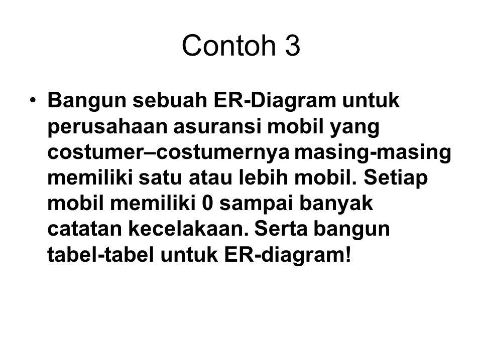 Contoh 3 •Bangun sebuah ER-Diagram untuk perusahaan asuransi mobil yang costumer–costumernya masing-masing memiliki satu atau lebih mobil. Setiap mobi