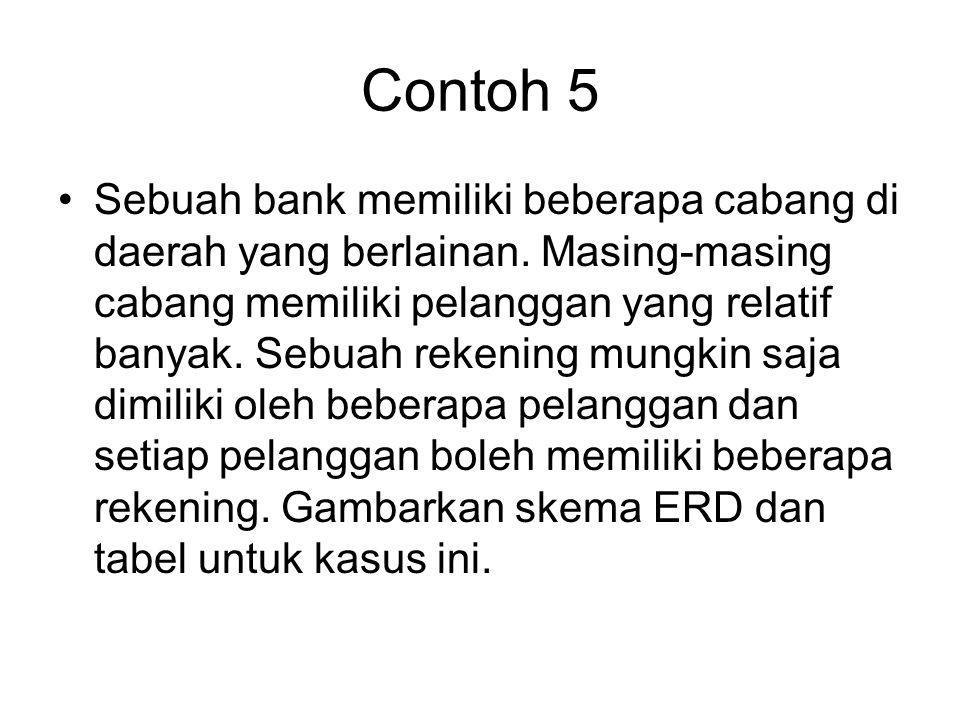 Contoh 5 •Sebuah bank memiliki beberapa cabang di daerah yang berlainan. Masing-masing cabang memiliki pelanggan yang relatif banyak. Sebuah rekening