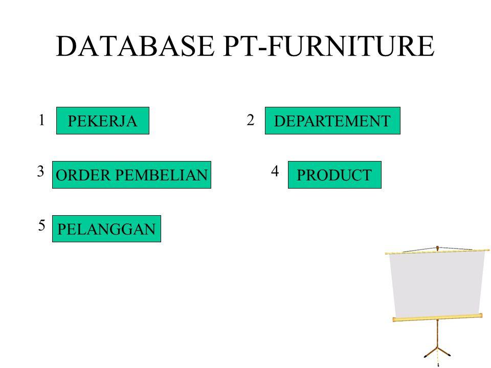 DATABASE PT-FURNITURE PEKERJADEPARTEMENT PRODUCTORDER PEMBELIAN PELANGGAN 12 34 5