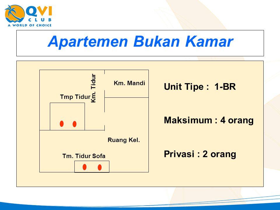 Apartemen Bukan Kamar Ruang Kel. Tm. Tidur Sofa Km. Mandi Km. Tidur Tmp Tidur Unit Tipe : 1-BR Maksimum : 4 orang Privasi : 2 orang