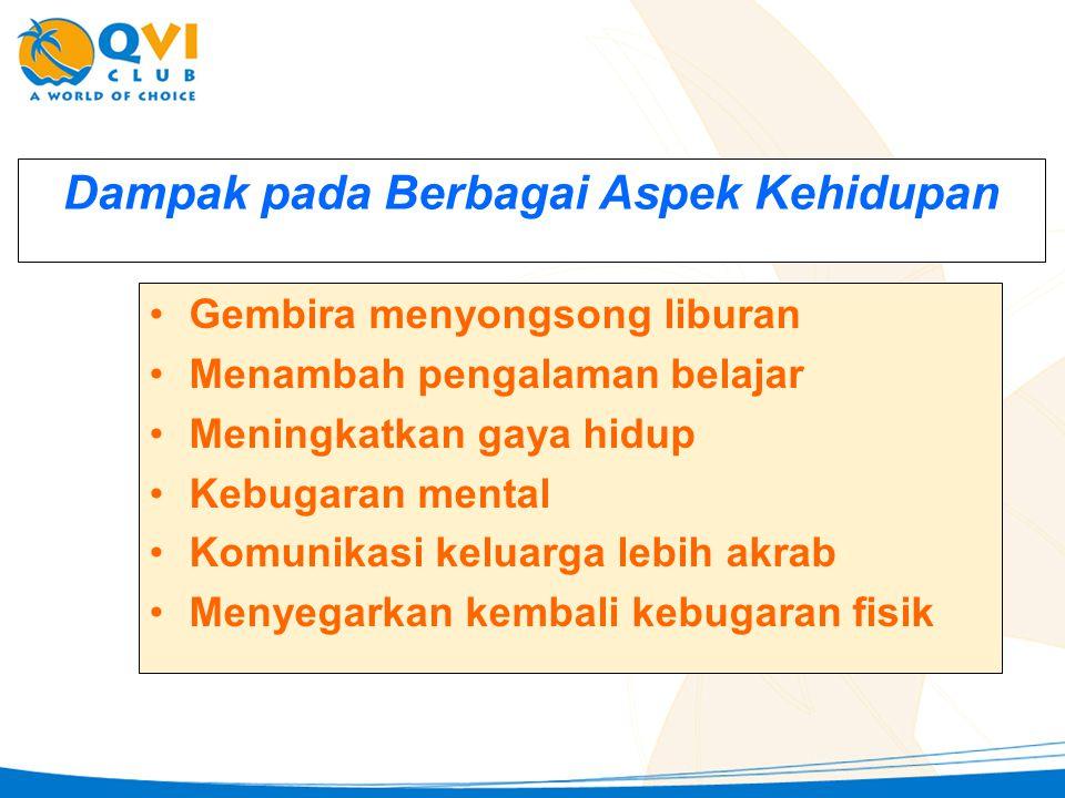 Dampak pada Berbagai Aspek Kehidupan •G•Gembira menyongsong liburan •M•Menambah pengalaman belajar •M•Meningkatkan gaya hidup •K•Kebugaran mental •K•K