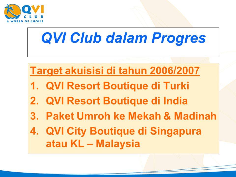 QVI Club dalam Progres Target akuisisi di tahun 2006/2007 1.QVI Resort Boutique di Turki 2.QVI Resort Boutique di India 3.Paket Umroh ke Mekah & Madin