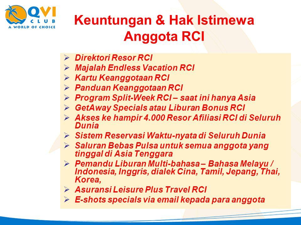 Keuntungan & Hak Istimewa Anggota RCI  Direktori Resor RCI  Majalah Endless Vacation RCI  Kartu Keanggotaan RCI  Panduan Keanggotaan RCI  Program