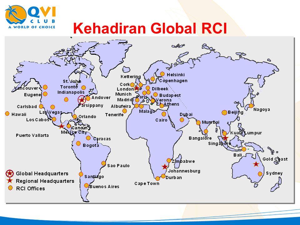 Kehadiran Global RCI