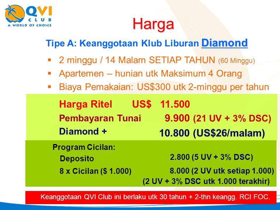Diamond Tipe A: Keanggotaan Klub Liburan Diamond  2 minggu / 14 Malam SETIAP TAHUN (60 Minggu)  Apartemen – hunian utk Maksimum 4 Orang  Biaya Pema