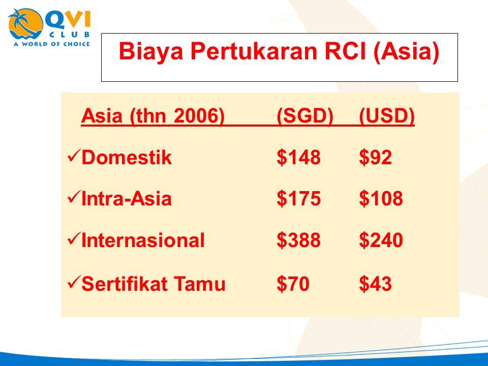 Biaya Pertukaran RCI (Asia) Asia (thn 2006)(SGD)(USD)  Domestik $148$92  Intra-Asia$175$108  Internasional$388$240  Sertifikat Tamu$70$43