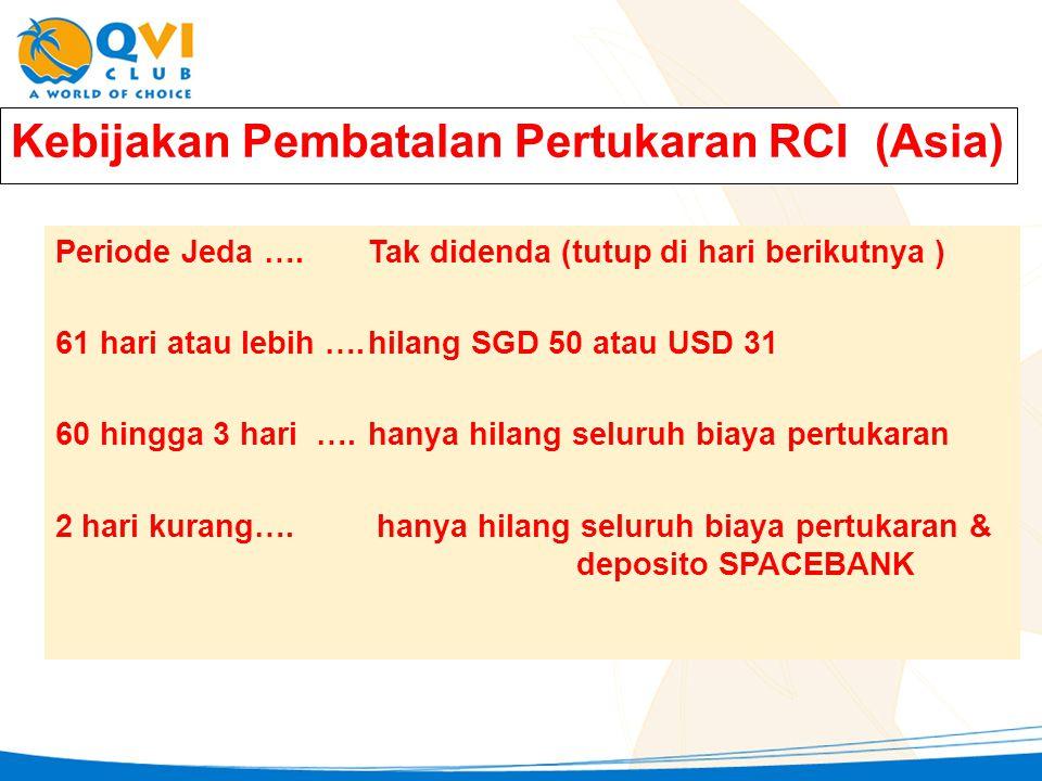 Kebijakan Pembatalan Pertukaran RCI (Asia) Periode Jeda ….Tak didenda (tutup di hari berikutnya ) 61 hari atau lebih ….hilang SGD 50 atau USD 31 60 hi