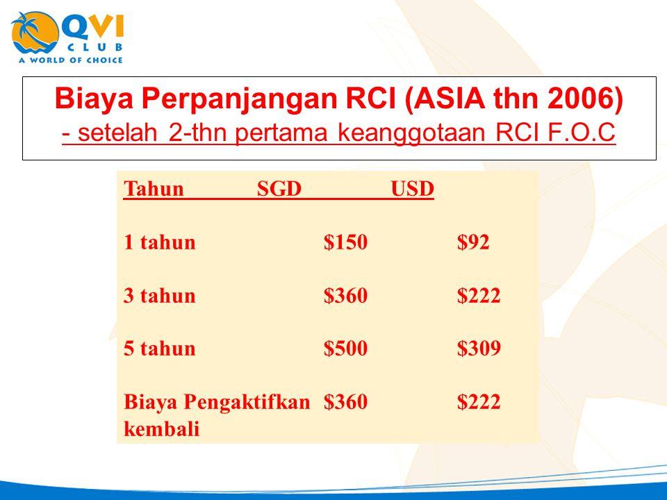 Biaya Perpanjangan RCI (ASIA thn 2006) - setelah 2-thn pertama keanggotaan RCI F.O.C TahunSGDUSD 1 tahun$150$92 3 tahun$360$222 5 tahun$500$309 Biaya