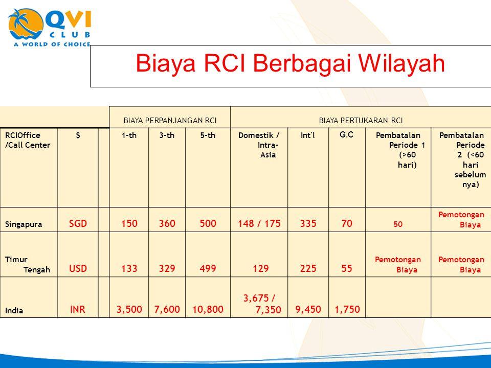 Biaya RCI Berbagai Wilayah BIAYA PERPANJANGAN RCIBIAYA PERTUKARAN RCI RCIOffice /Call Center $1-th3-th5-thDomestik / Intra- Asia Int'l G.C Pembatalan