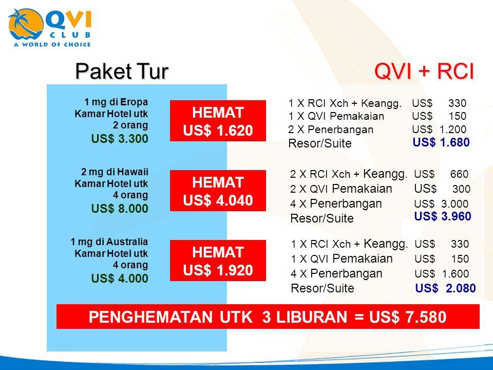 Paket Tur QVI + RCI 1 mg di Eropa Kamar Hotel utk 2 orang US$ 3.300 1 X RCI Xch + Keangg.US$ 330 1 X QVI PemakaianUS$ 150 2 X PenerbanganUS$ 1.200 Res