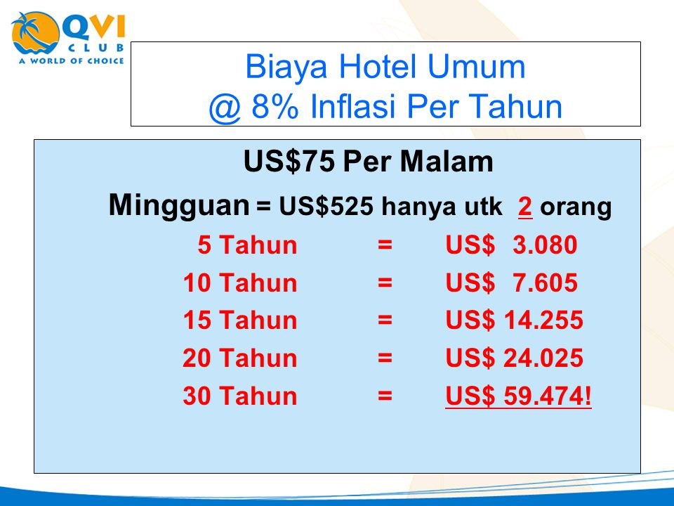 Biaya Hotel Umum @ 8% Inflasi Per Tahun US$75 Per Malam Mingguan = US$525 hanya utk 2 orang 5 Tahun=US$3.080 10 Tahun =US$ 7.605 15 Tahun = US$ 14.255