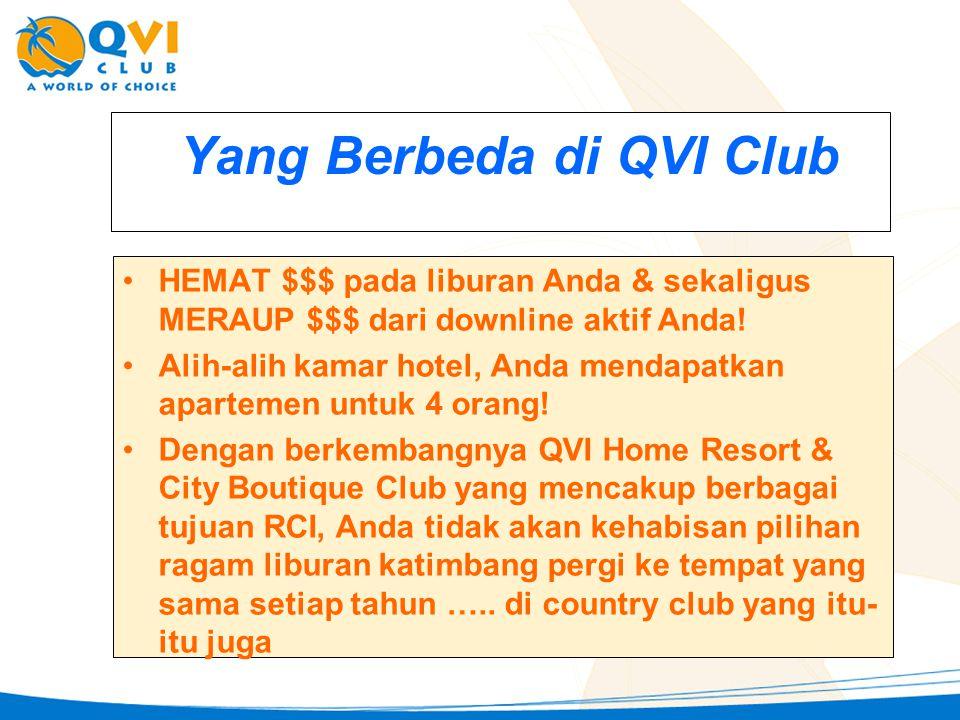 Yang Berbeda di QVI Club •H•HEMAT $$$ pada liburan Anda & sekaligus MERAUP $$$ dari downline aktif Anda! •A•Alih-alih kamar hotel, Anda mendapatkan ap