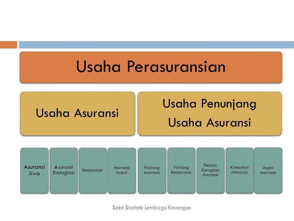 • Definisi • Ruang Lingkup Usaha • Lini Usaha • Contoh Perusahaan ASURANSI KERUGIAN Seksi Statistik Lembaga Keuangan