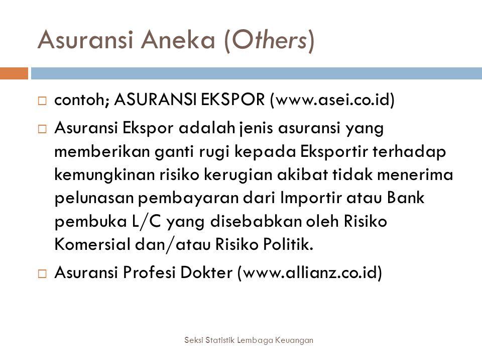 Asuransi Aneka (Others) Seksi Statistik Lembaga Keuangan  contoh; ASURANSI EKSPOR (www.asei.co.id)  Asuransi Ekspor adalah jenis asuransi yang membe