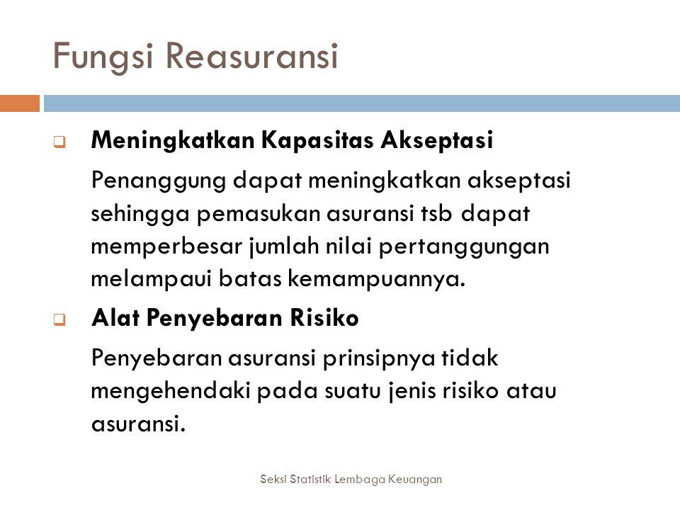 Fungsi Reasuransi Seksi Statistik Lembaga Keuangan  Meningkatkan Kapasitas Akseptasi Penanggung dapat meningkatkan akseptasi sehingga pemasukan asura