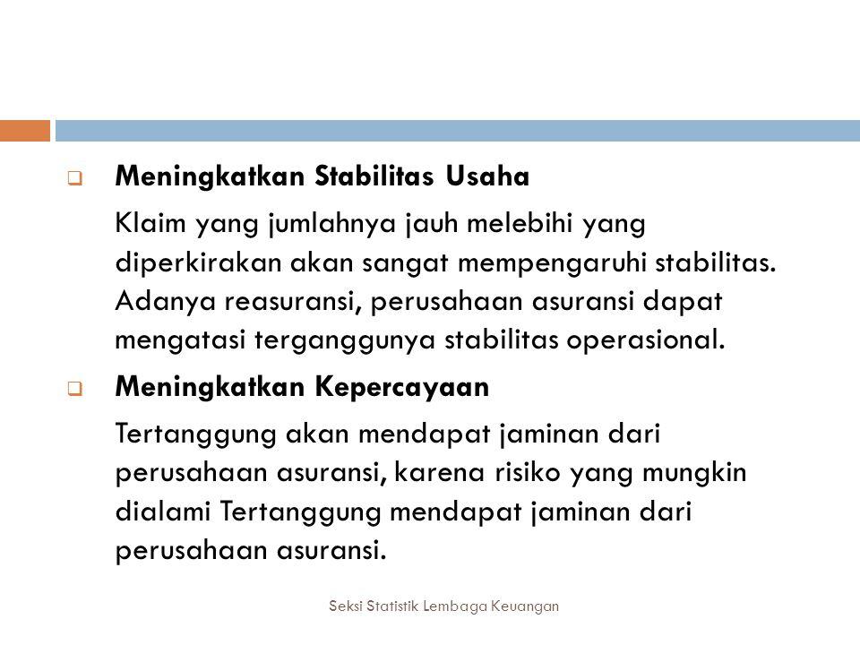 Jenis Reasuransi Seksi Statistik Lembaga Keuangan  Treaty Reinsurance  Facultative Reinsurance  Hybrid Reinsurance