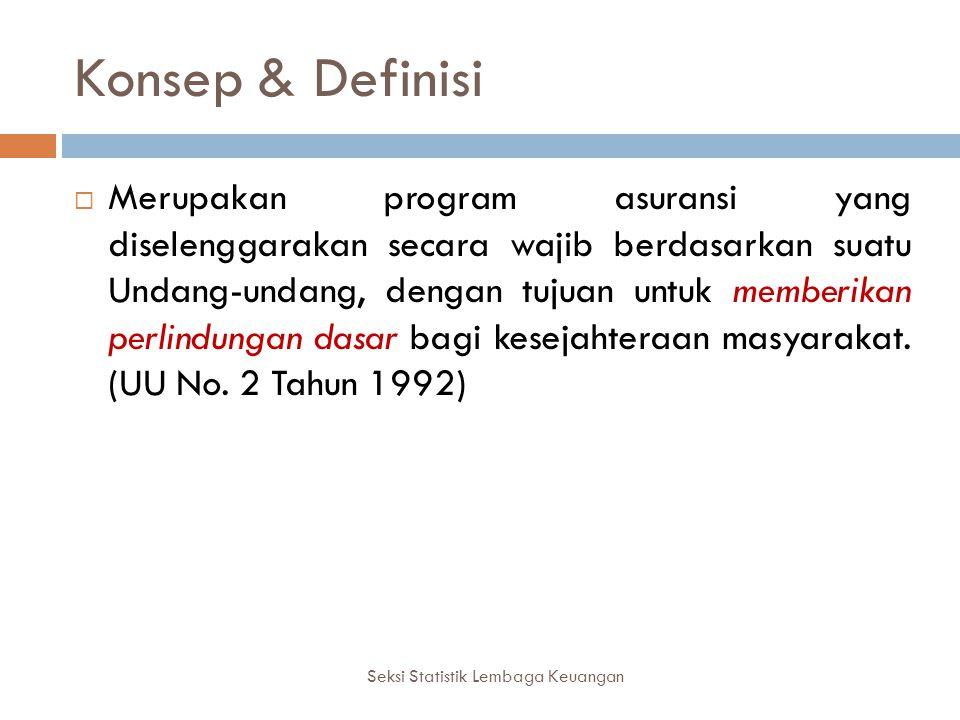 Konsep & Definisi Seksi Statistik Lembaga Keuangan  Merupakan program asuransi yang diselenggarakan secara wajib berdasarkan suatu Undang-undang, den