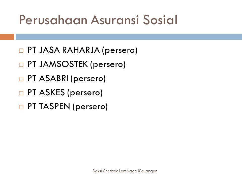 Perusahaan Asuransi Sosial Seksi Statistik Lembaga Keuangan  PT JASA RAHARJA (persero)  PT JAMSOSTEK (persero)  PT ASABRI (persero)  PT ASKES (per