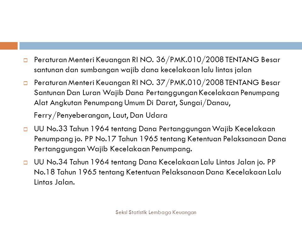 Seksi Statistik Lembaga Keuangan  Peraturan Menteri Keuangan RI NO. 36/PMK.010/2008 TENTANG Besar santunan dan sumbangan wajib dana kecelakaan lalu l